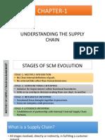 Understanding SCM
