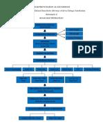 Road Map Daun Kelor.docx