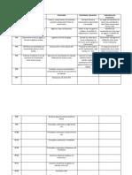 Planificación - Drum Class