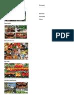 Guatemala Productos de Exportacion