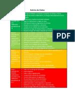 Rubrica de Clubes.pdf