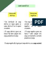 Magnetismo2.pdf