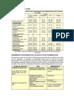 LOS ASFALTOS Y EL CLIMA.docx