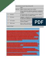 Los períodos de desarrollo cognitivo.docx