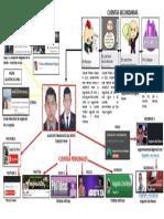 Diagrama Del Objetivo