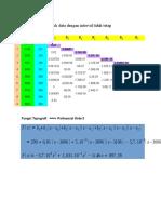 interpolasi_Matematika Terapan