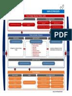 Mapa de Proceso - Asphalt Technologies S.pdf