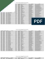 DAFTAR MAHASISWA YANG TELAH MENDAFTARKAN KELOMPOKNYA.pdf