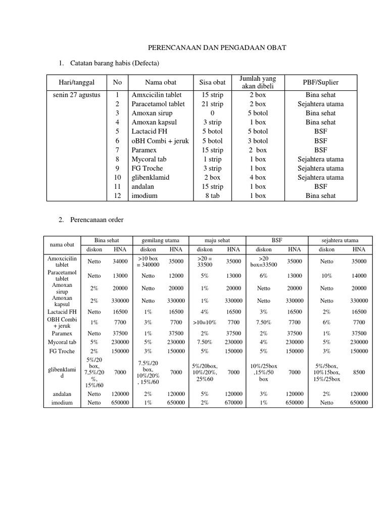Perencanaan Dan Pengadaan Obat Paramex Tablet 1 Box 1538382928v1
