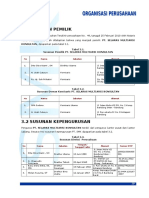 Struktur Organisasi Perusahaan