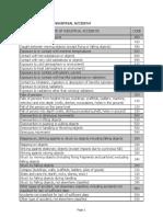 SenaraiJadual9.pdf