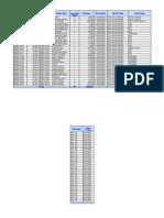 SUCOFINDO.pdf