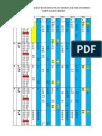 _2. Jadwal Blok Hema-limfatik, Endokrin-1-2016