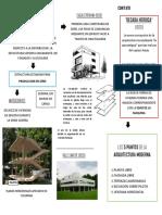 1. Sistemas Estructurales