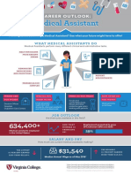 vc-infographic-medical-assistant