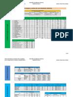 Análisis de Cargas y Costos de Una Instalación Eléctrica EPJ