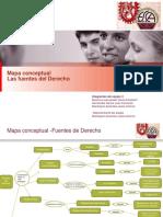MAPA CONCEPTUAL FUENTES DE DERECHO