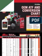 2012 Lubegard Refill Chart