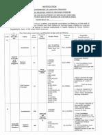 Medical & Para Medical Staff Vacancy in APVVP Notification