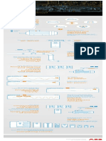 ABB VFD.pdf