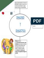 Dialogo y Dialectica
