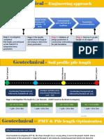Procurement Guidance Evaluation Criteria