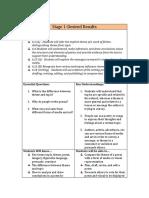 assignment4-edld5313-submission  1  amanda szymczak  2