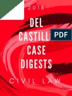 Civil Law Case Digests (1)
