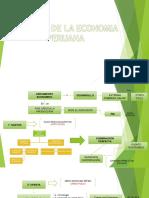 Analisis-de-la-economia-peruana.pptx