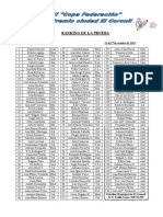 Ranking y cuadrante XXI Copa Federación de billar