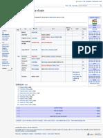 List of Marathi Films of 1960 - Wikipedia