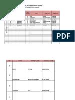 File Isian Usulan Str Perawat Tahap 6 Online