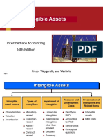 Intangible Assets & Impairments of Assets