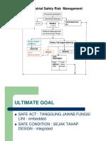 Safety Risk Mgt Cyclus