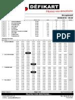 Résultat 3h de Toulouse.pdf