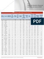 Tabla de conductores alta tension.pdf