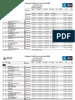 EWS Finale Ligure 2018 full results