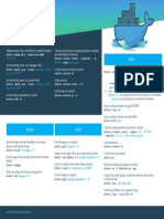 Docker-CheatSheet-08.09.2016-0.pdf