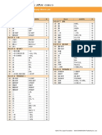 MarugotoStarterCompetencesKanjiList.pdf