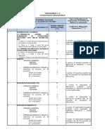 Formulario c2 Centro de Salud
