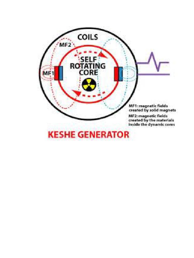 Generator keshe Free Energy