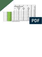Chequeos Traslape y Confinamiento ACI 318-14 S
