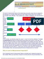 level_measure_trochim (1).pdf