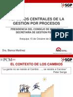 Gestion-por-Procesos-Bianca-Martinez.pdf