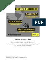 Datos Sobre Migración y Refugio