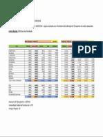 Diárias&Passagens Transportes Utilização 25-09-2018