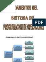 Sistema de Programacion de Operaciones Bolivia