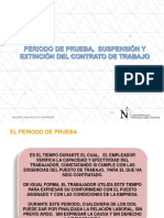 Presentación 2 de Derecho Laboral Suspensión y Extinción Del Ct
