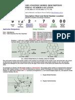 DETROIT-Model-Serial-number.pdf