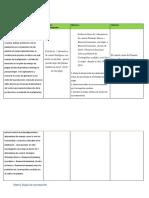 Concepcion y Diseño Protocolo ,picudo negro del platano